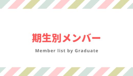 32期生メンバー(2012年3月卒)